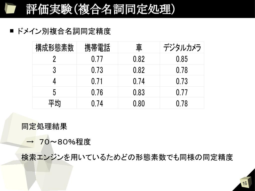 16  評価実験(複合名詞同定処理) ■ ドメイン別複合名詞同定精度 構成形態素数 携帯電話 ...