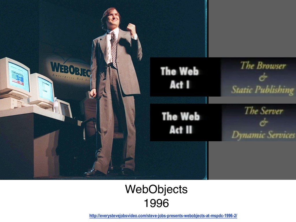 WebObjects 1996 WebObjects 1996 http://everyste...