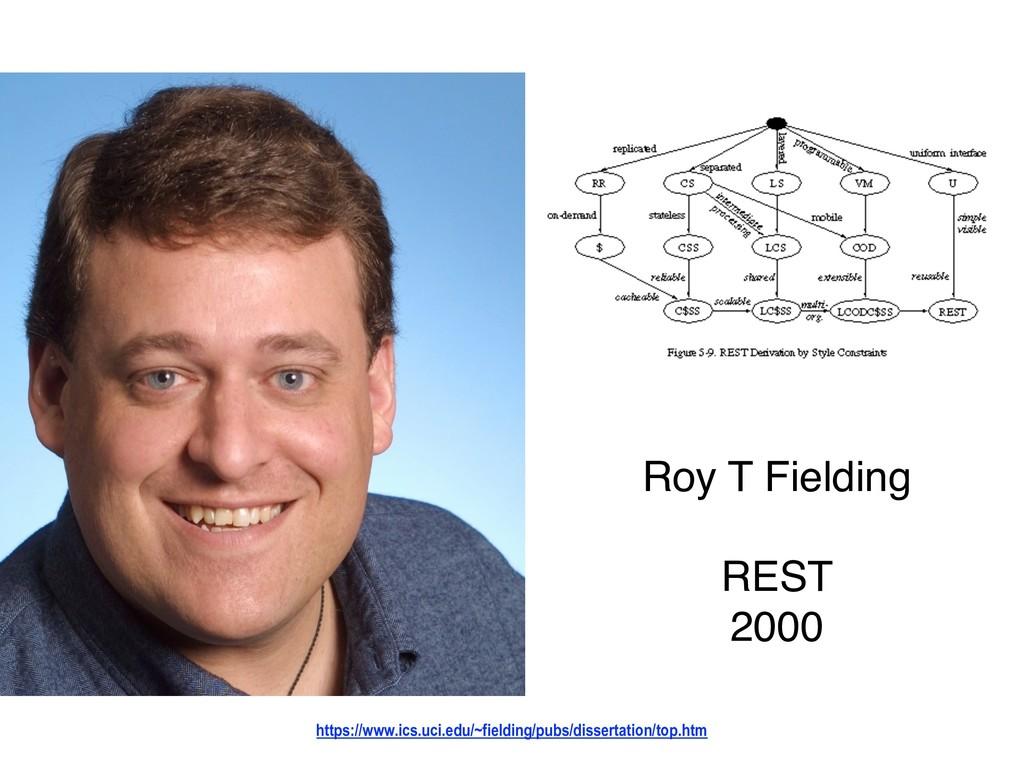 Roy T Fielding REST 2000 https://www.ics.uci.e...