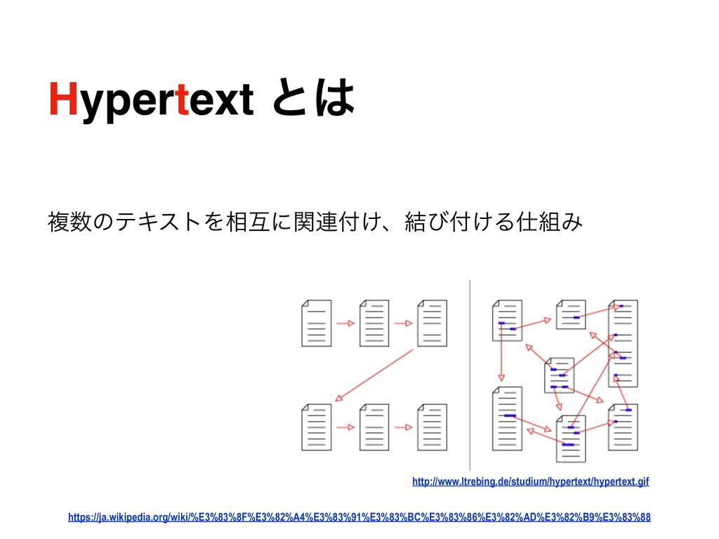 Hypertext ͱ  ෳͷςΩετΛ૬ޓʹؔ࿈͚ɺ݁ͼ͚ΔΈ  http...