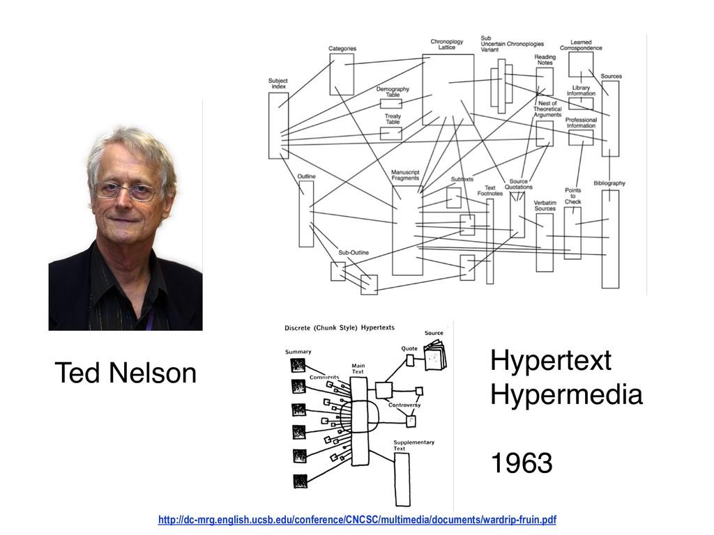 Ted Nelson Hypertext Hypermedia  1963 http:...