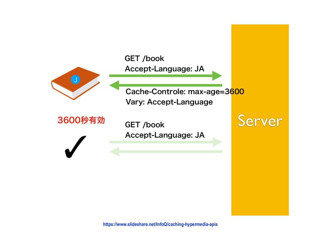 "Server (&5CPPL ""DDFQU-BOHVBHF+"" + $BDIF..."