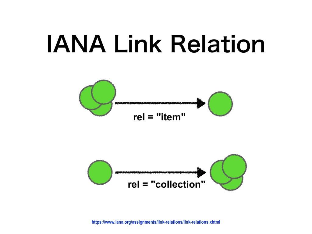"rel = ""item"" https://www.iana.org/assignments/l..."