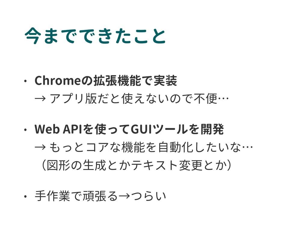 今までできたこと • Chromeの拡張機能で実装 → アプリ版だと使えないので不便… • ...