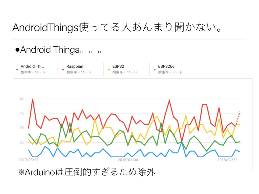 AndroidThings࢖ͬͯΔਓ͋Μ·Γฉ͔ͳ͍ɻ ●Android Thingsɻɻɻ ...