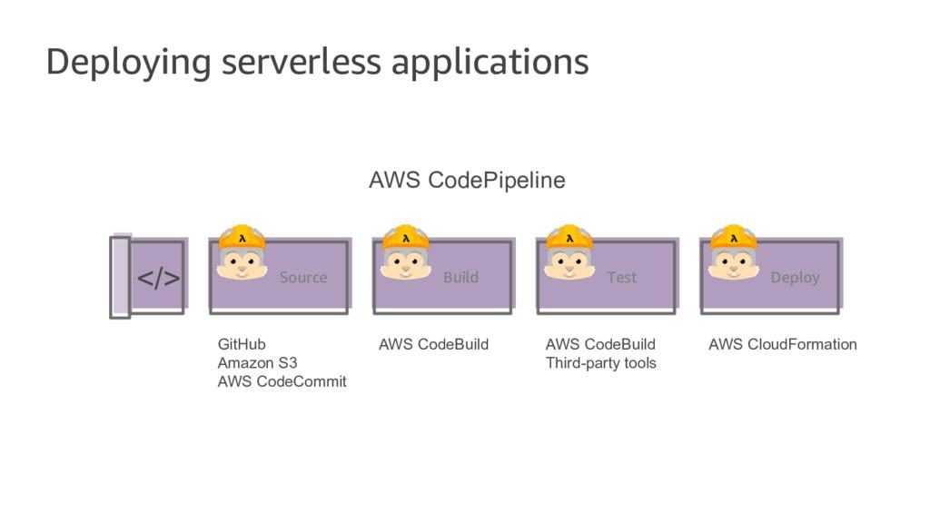 </> GitHub Amazon S3 AWS CodeCommit AWS CodeBui...