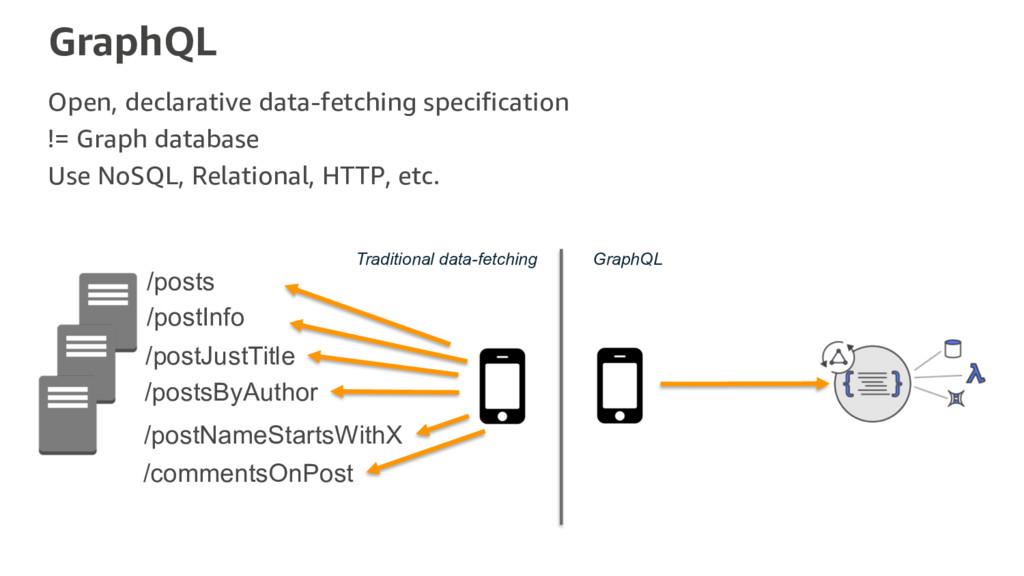 GraphQL Open, declarative data-fetching specifi...