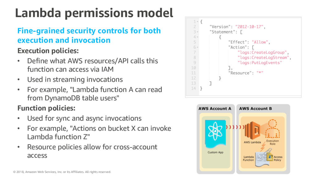Lambda permissions model Fine-grained security ...