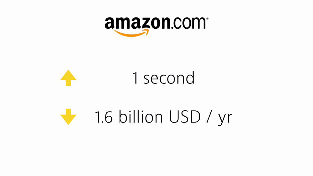 1 second 1.6 billion USD / yr