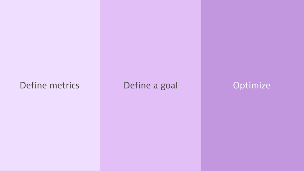 Define metrics Define a goal Optimize