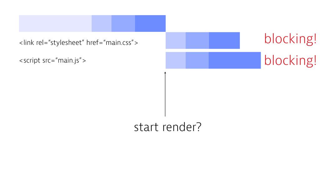 "<link rel=""stylesheet"" href=""main.css""> blockin..."