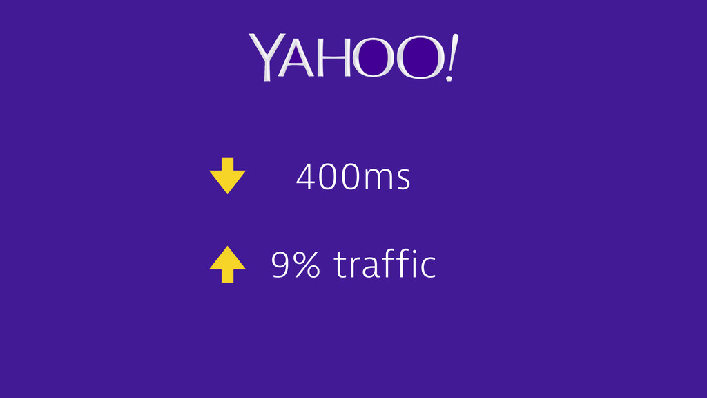 400ms 9% traffic