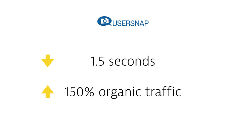 1.5 seconds 150% organic traffic