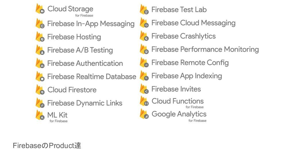 FirebaseのProduct達