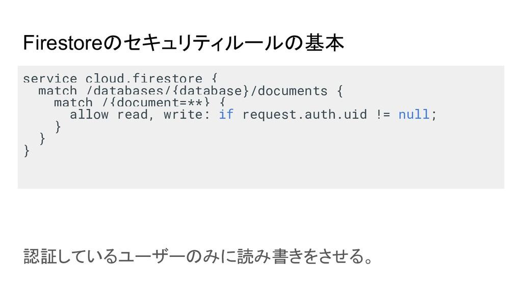 Firestoreのセキュリティルールの基本 service cloud.firestore ...