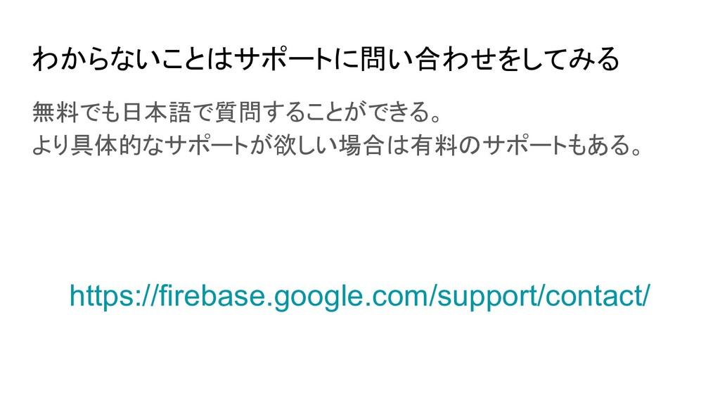 わからないことはサポートに問い合わせをしてみる 無料でも日本語で質問することができる。 より具...