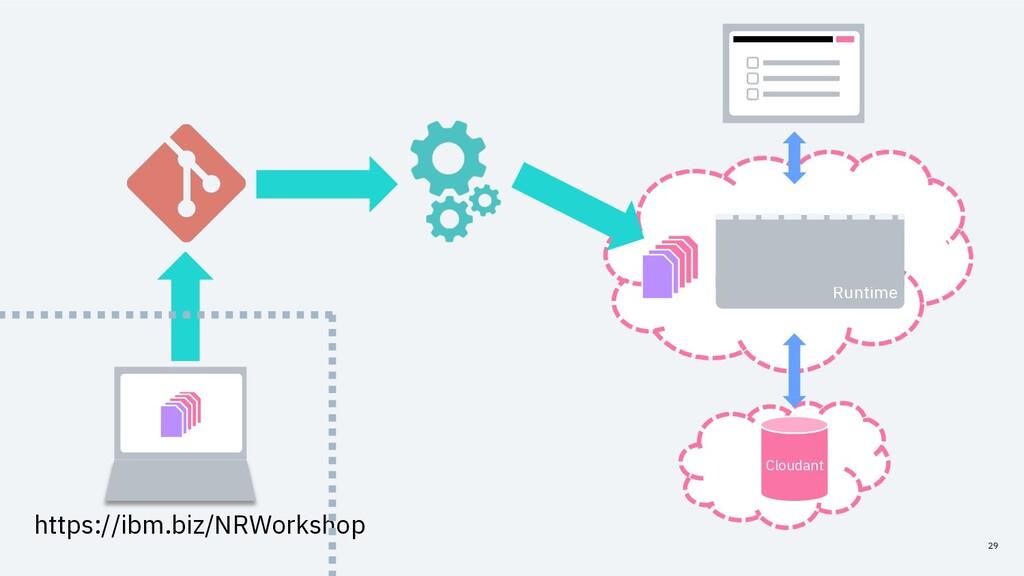 29 Runtime Cloudant https://ibm.biz/NRWorkshop