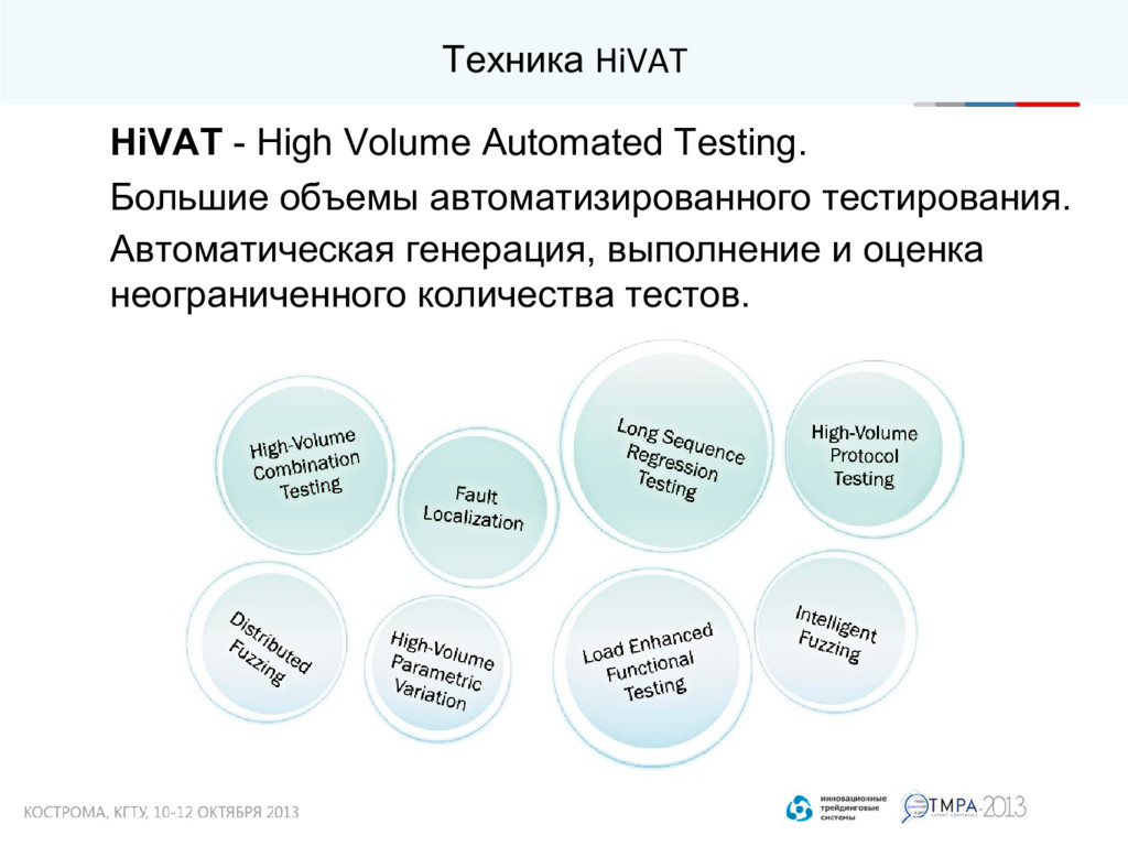 Техника HiVAT HiVAT - High Volume Automated Tes...