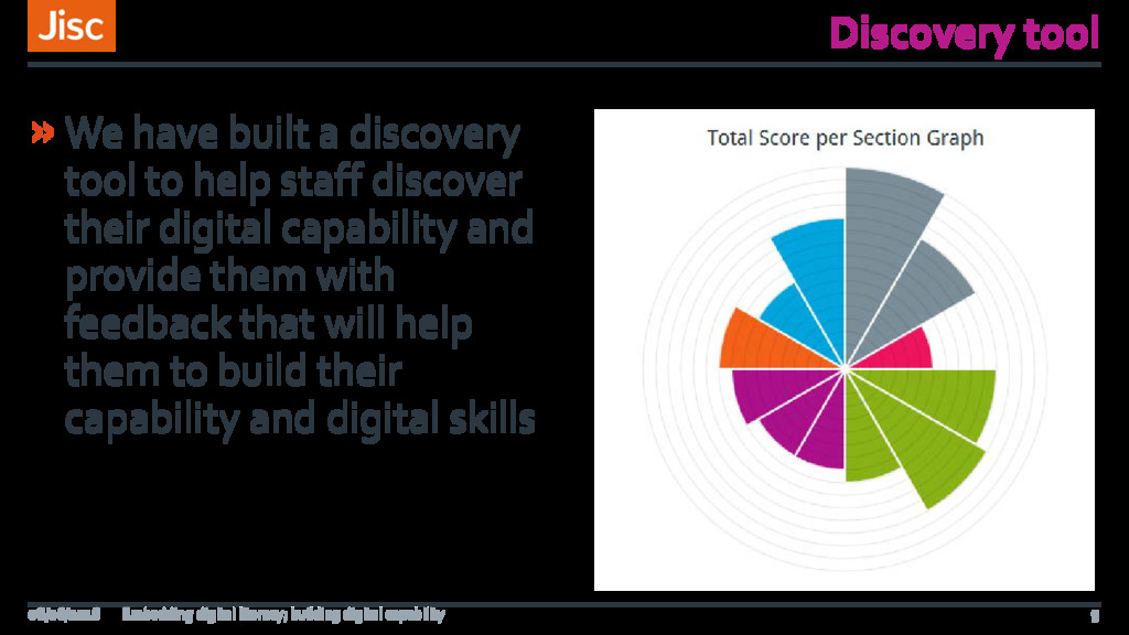 Discovery tool »We have built a discovery tool ...