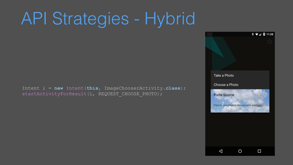 API Strategies - Hybrid Intent i = new Intent(t...