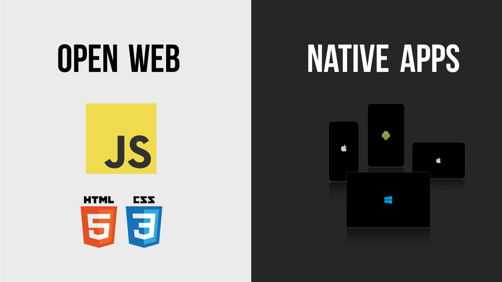 Open Native Web Apps