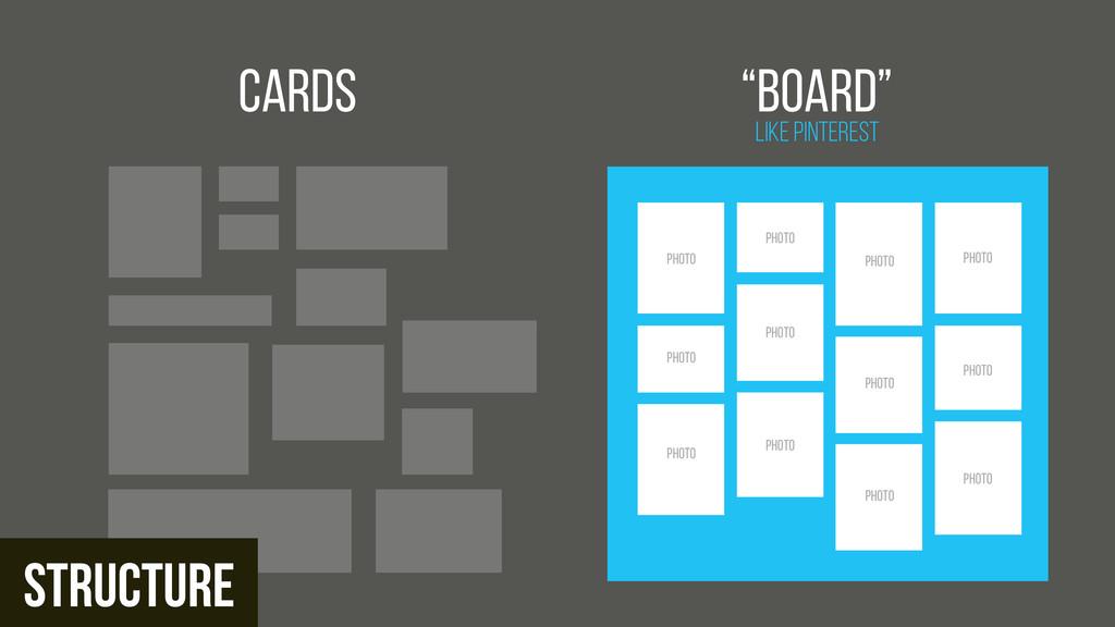 "Cards Like Pinterest ""Board"" Photo Photo Photo ..."
