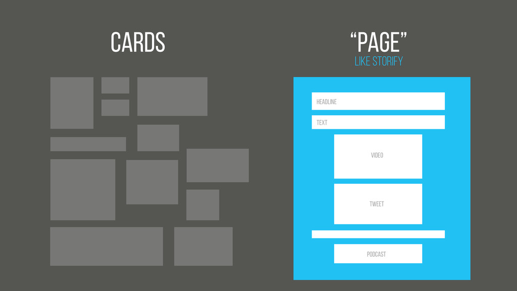 "Cards Like Storify ""Page"" HEADLINE VIDEO TWEET ..."