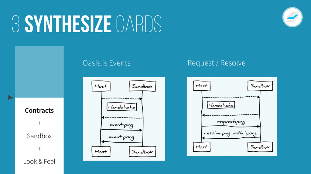 Synthesize cards 3 Look & Feel Sandbox Contract...