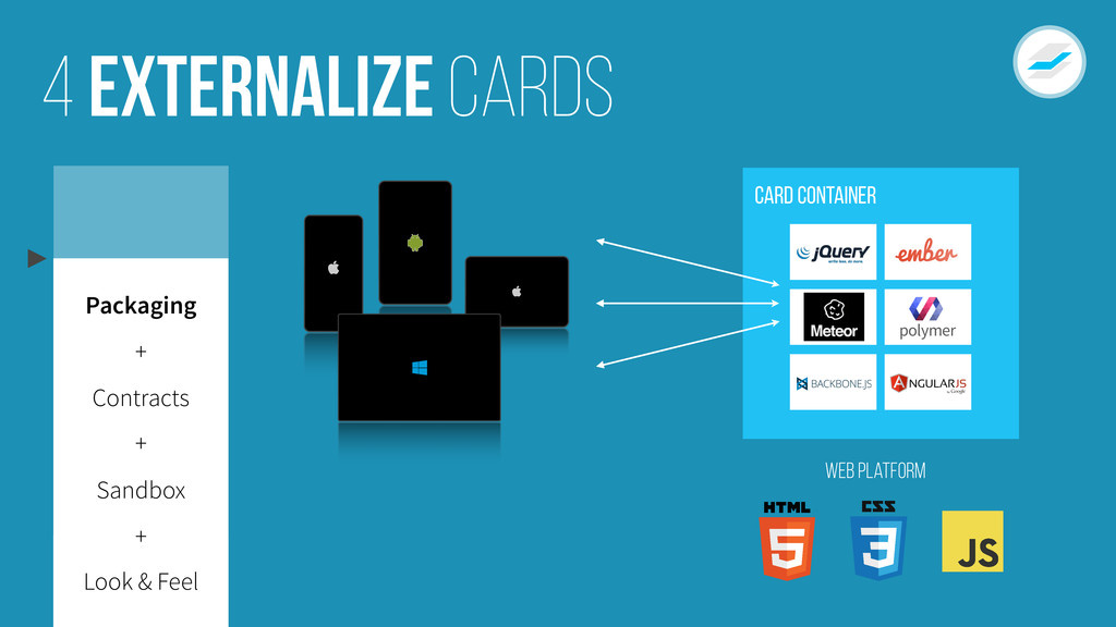 Card Container Externalize cards 4 Look & Feel ...