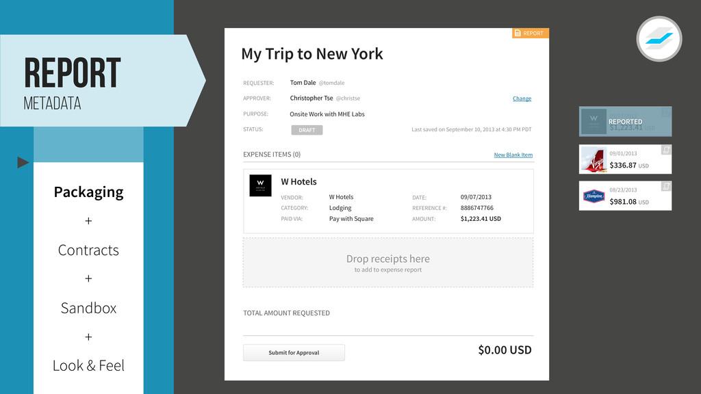 My Trip to New York EXPENSE ITEMS (0) PURPOSE: ...