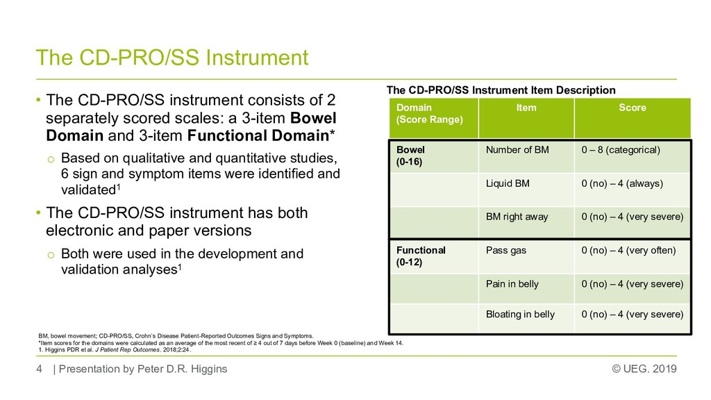 © UEG. 2019 The CD-PRO/SS Instrument • The CD-P...
