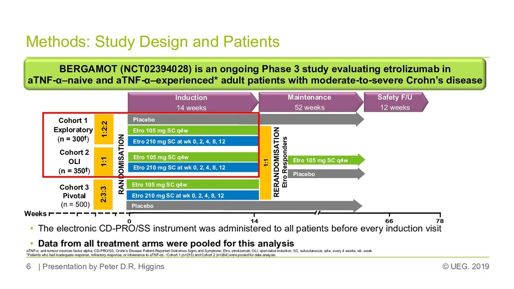 © UEG. 2019 Methods: Study Design and Patients ...