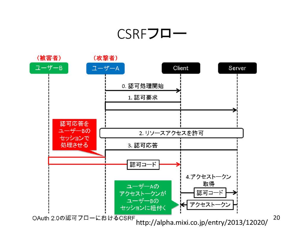 CSRFフロー YAPC::Asia Tokyo 2014 20 http://alpha.m...