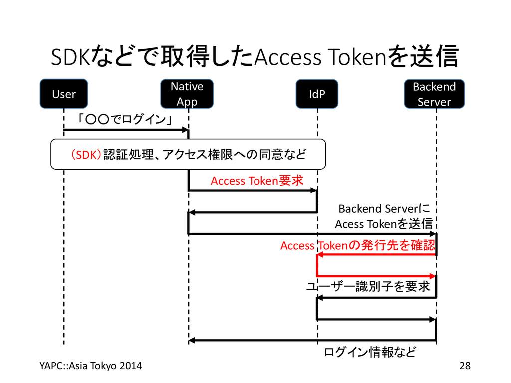 SDKなどで取得したAccess Tokenを送信 YAPC::Asia Tokyo 2014...