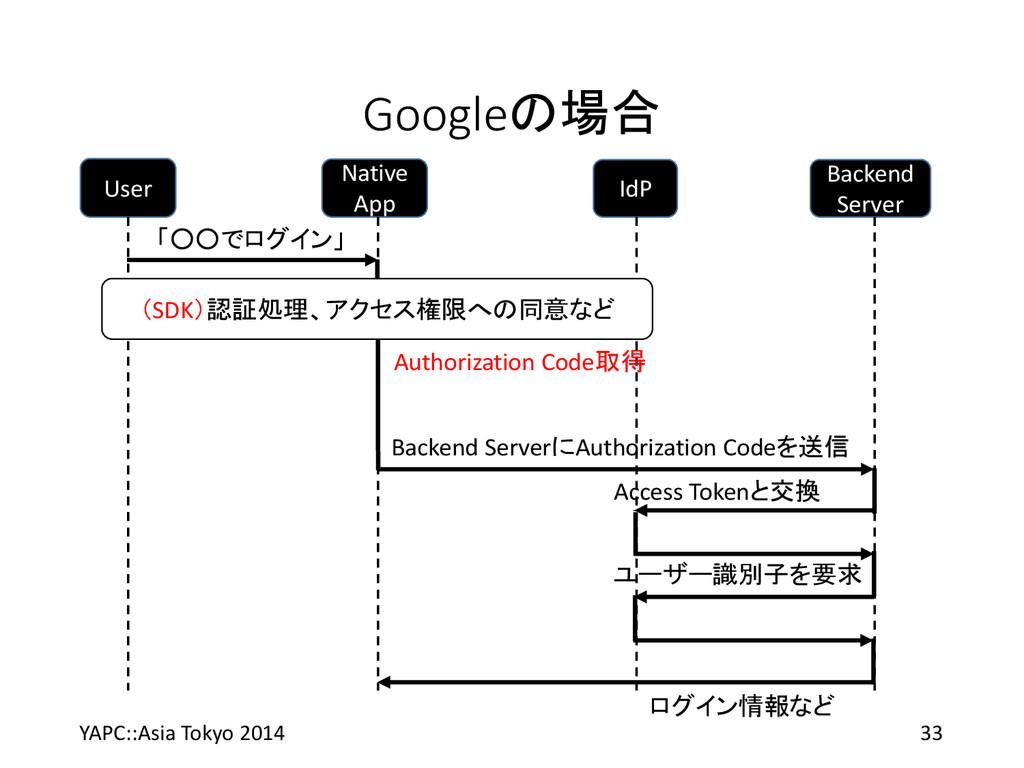 Googleの場合 YAPC::Asia Tokyo 2014 33 User Native ...