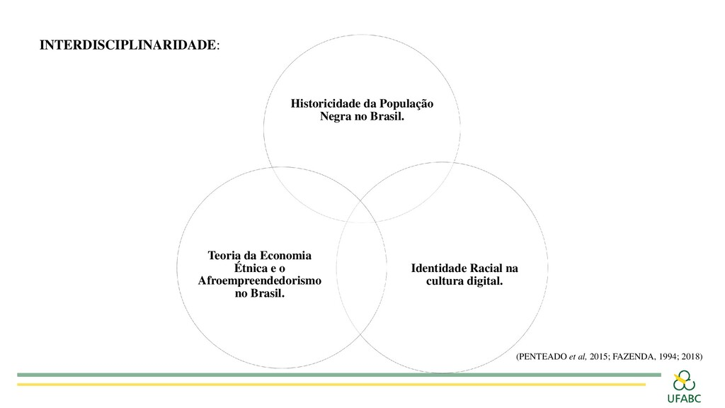 Historicidade da População Negra no Brasil. Ide...