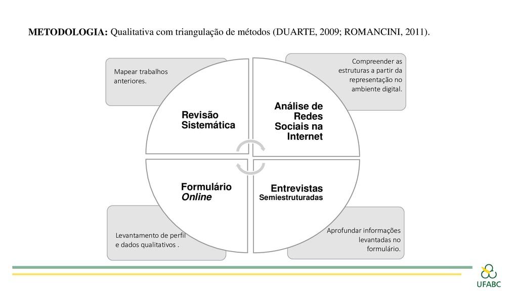 METODOLOGIA: Qualitativa com triangulação de mé...