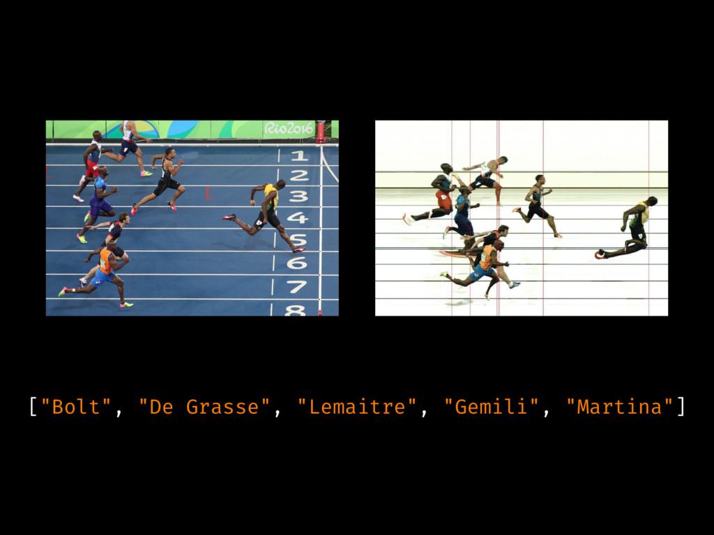 """[""""Bolt"""", """"De Grasse"""", """"Lemaitre"""", """"Gemili"""", """"Ma..."""
