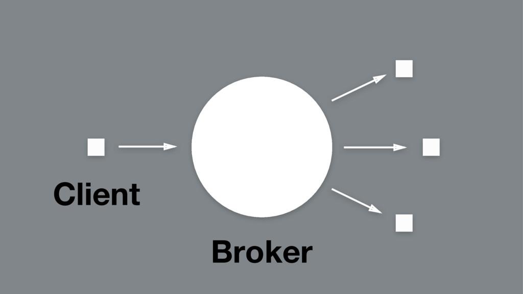 Broker Client