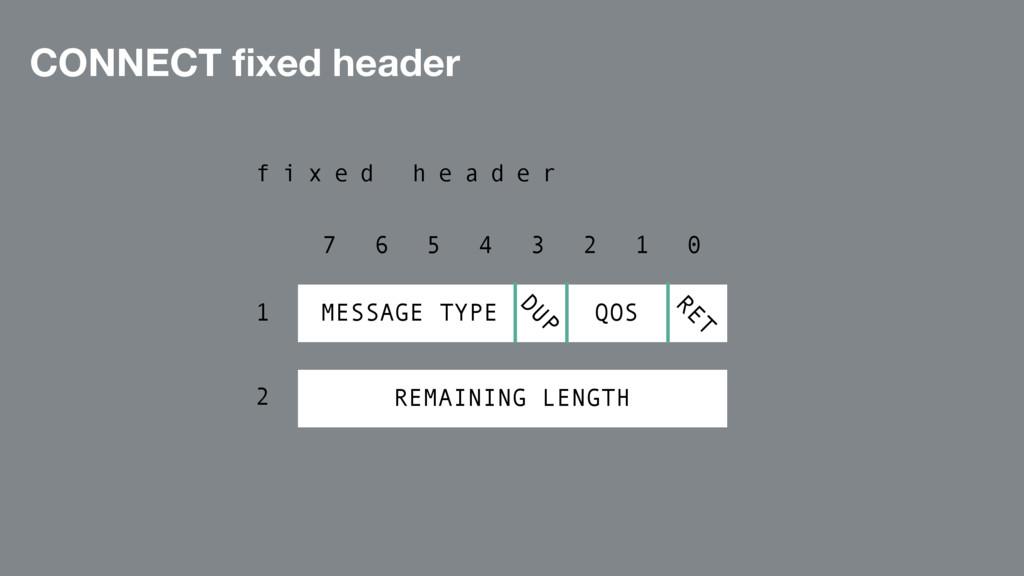 CONNECT fixed header 7 6 5 4 3 2 1 0 f i x e d h...