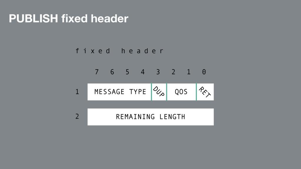 PUBLISH fixed header 7 6 5 4 3 2 1 0 f i x e d h...