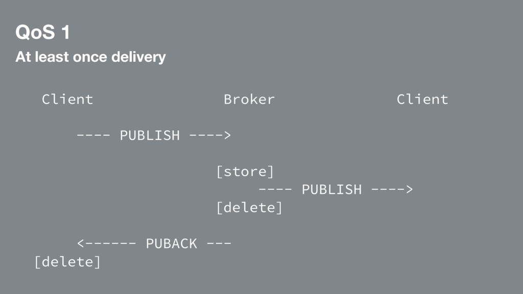 QoS 1 At least once delivery Client Broker Clie...