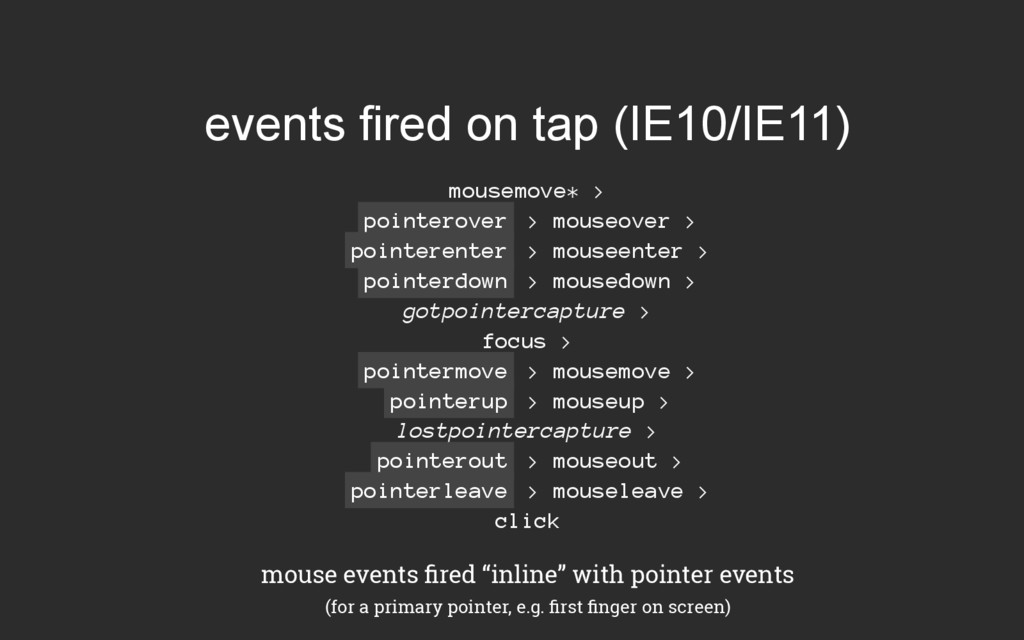 events fired on tap (IE10/IE11) mousemove* > po...