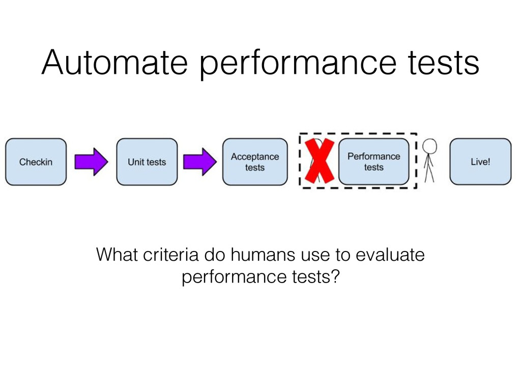 Automate performance tests What criteria do hum...