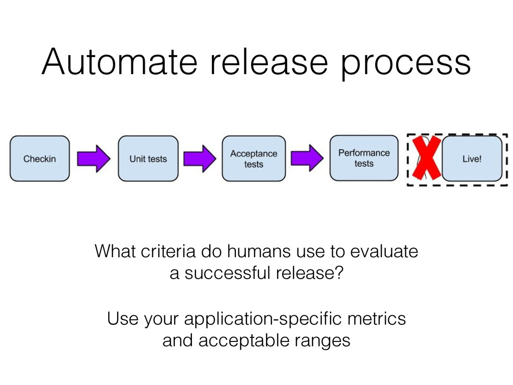Automate release process What criteria do human...
