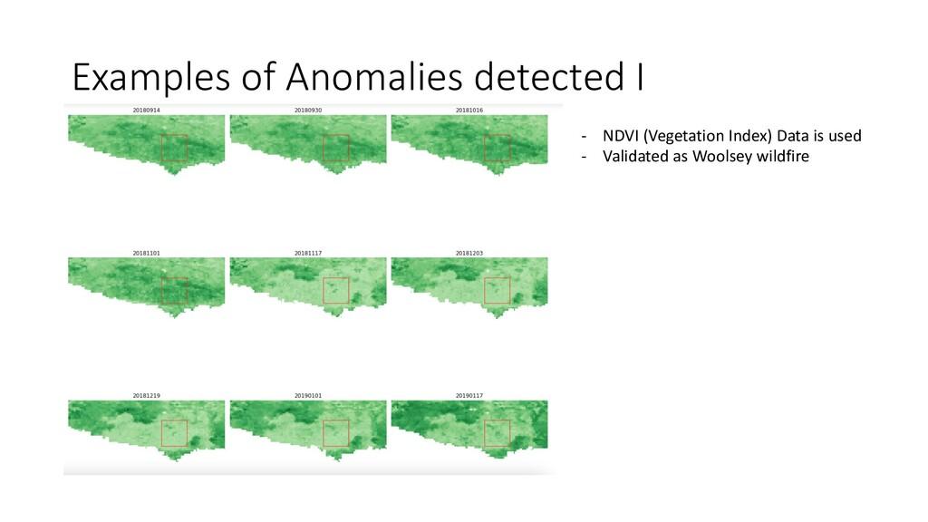 Examples of Anomalies detected I - NDVI (Vegeta...