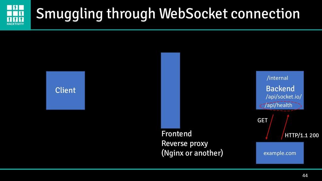 Smuggling through WebSocket connection 44 Clien...