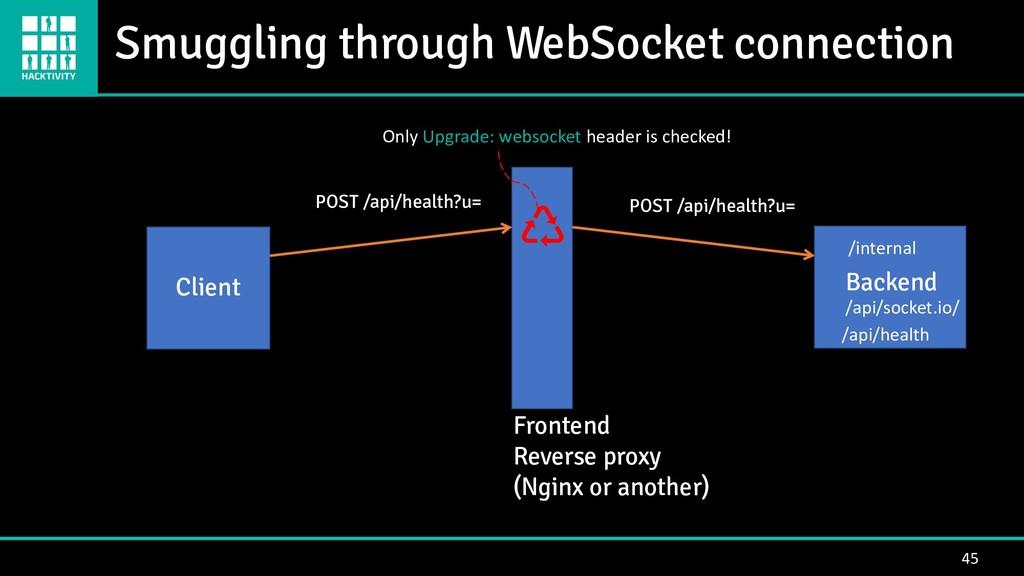 Smuggling through WebSocket connection 45 Clien...