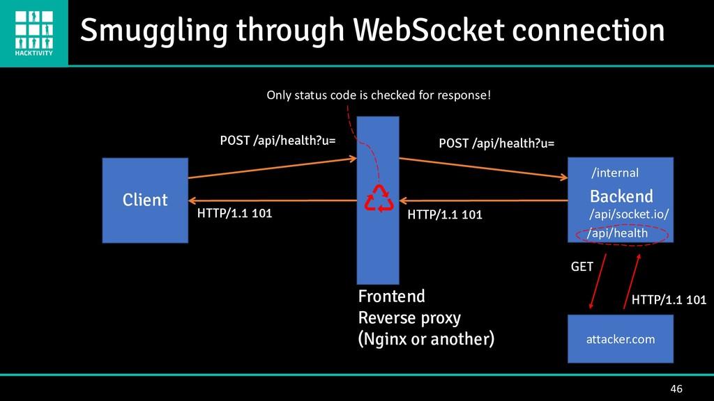 Smuggling through WebSocket connection 46 Clien...
