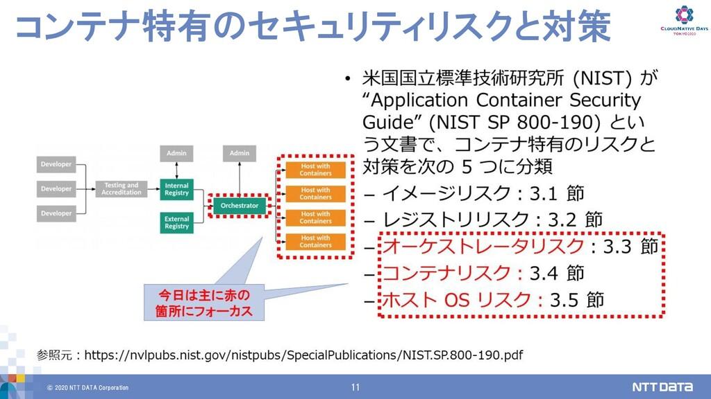 © 2020 NTT DATA Corporation 11 コンテナ特有のセキュリティリスク...
